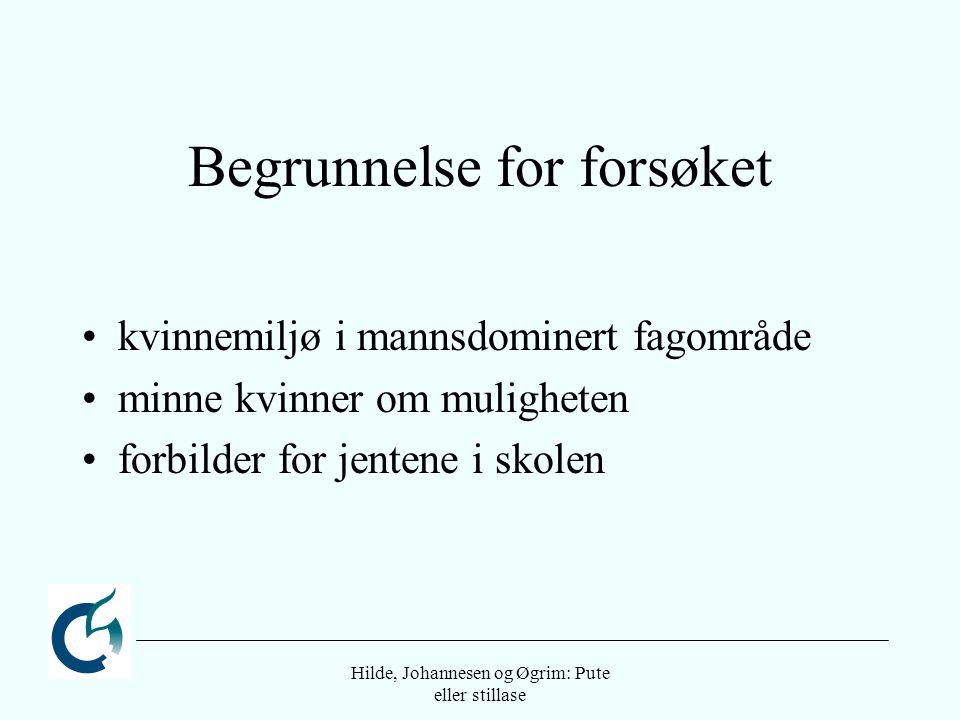 Kvinneklasser i IT- puter eller stillaser Tonje Hilde Monica Johannesen Leikny Øgrim