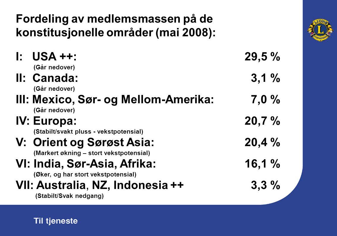 Fordeling av medlemsmassen på de konstitusjonelle områder (mai 2008): I: USA ++:29,5 % (Går nedover) II: Canada: 3,1 % (Går nedover) III: Mexico, Sør- og Mellom-Amerika: 7,0 % (Går nedover) IV: Europa:20,7 % (Stabilt/svakt pluss - vekstpotensial) V: Orient og Sørøst Asia:20,4 % (Markert økning – stort vekstpotensial) VI: India, Sør-Asia, Afrika:16,1 % (Øker, og har stort vekstpotensial) VII: Australia, NZ, Indonesia ++ 3,3 % (Stabilt/Svak nedgang)