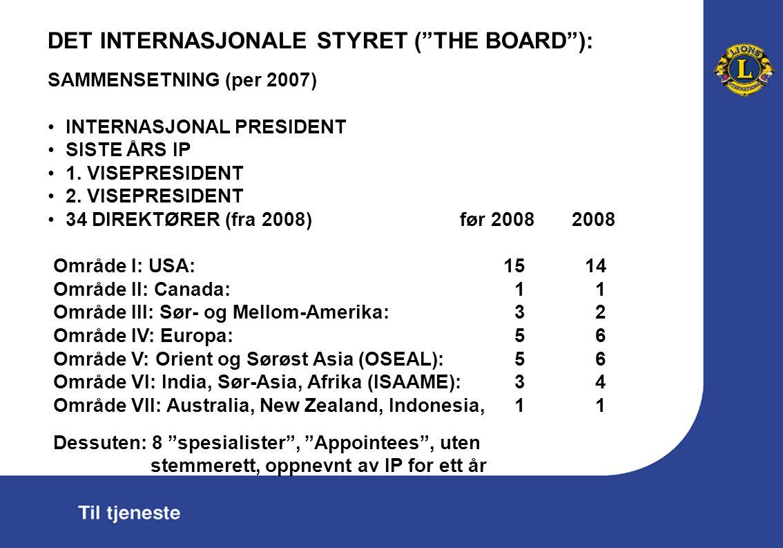 DET INTERNASJONALE STYRET ( THE BOARD ): SAMMENSETNING (per 2007) INTERNASJONAL PRESIDENT SISTE ÅRS IP 1.