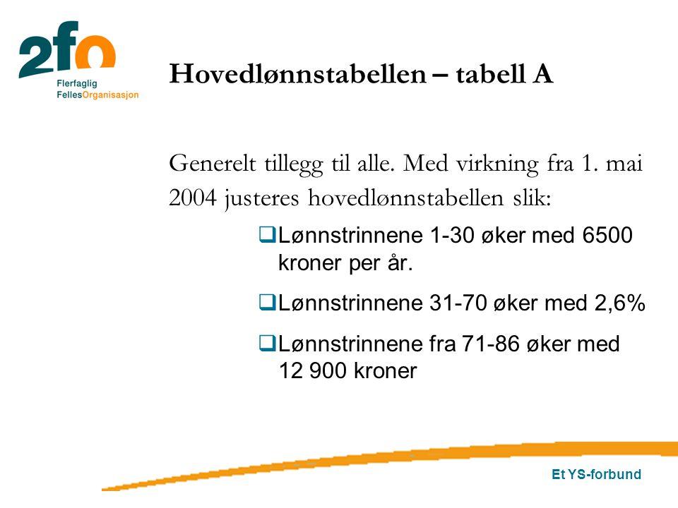 Et YS-forbund Hovedlønnstabellen – tabell A Generelt tillegg til alle. Med virkning fra 1. mai 2004 justeres hovedlønnstabellen slik:  Lønnstrinnene