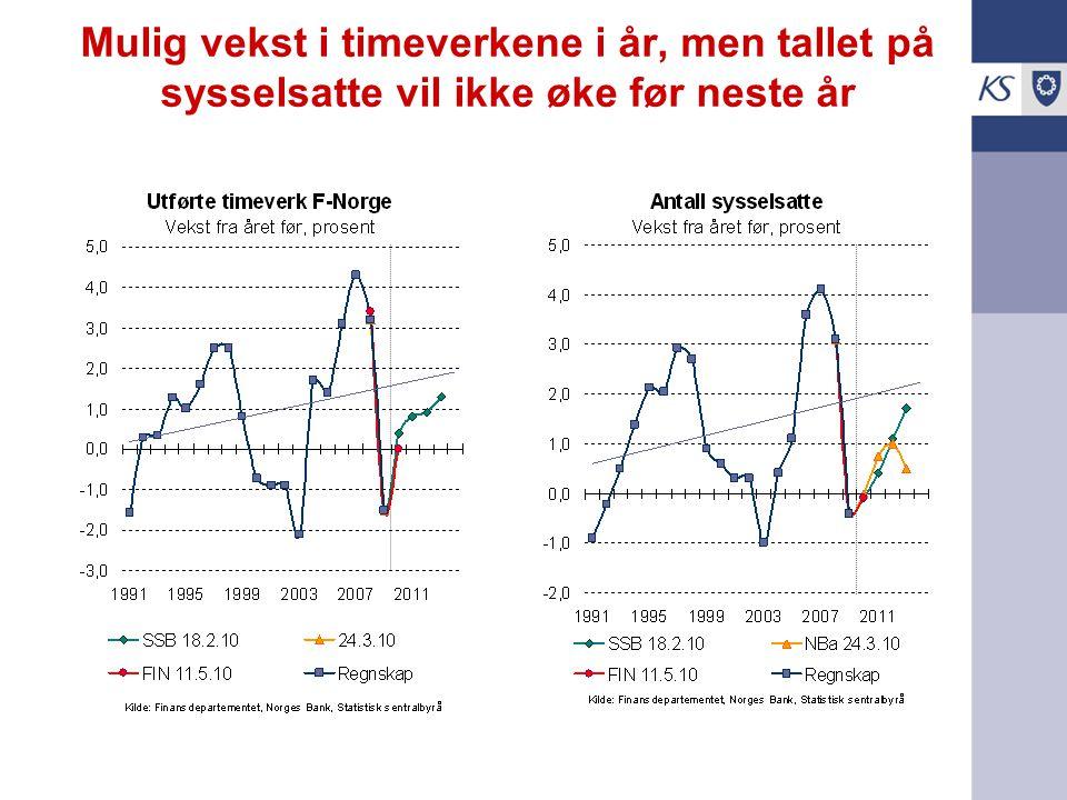 Mulig vekst i timeverkene i år, men tallet på sysselsatte vil ikke øke før neste år