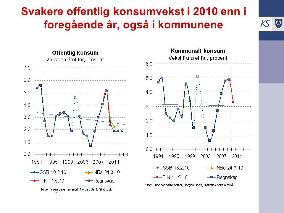Svakere offentlig konsumvekst i 2010 enn i foregående år, også i kommunene