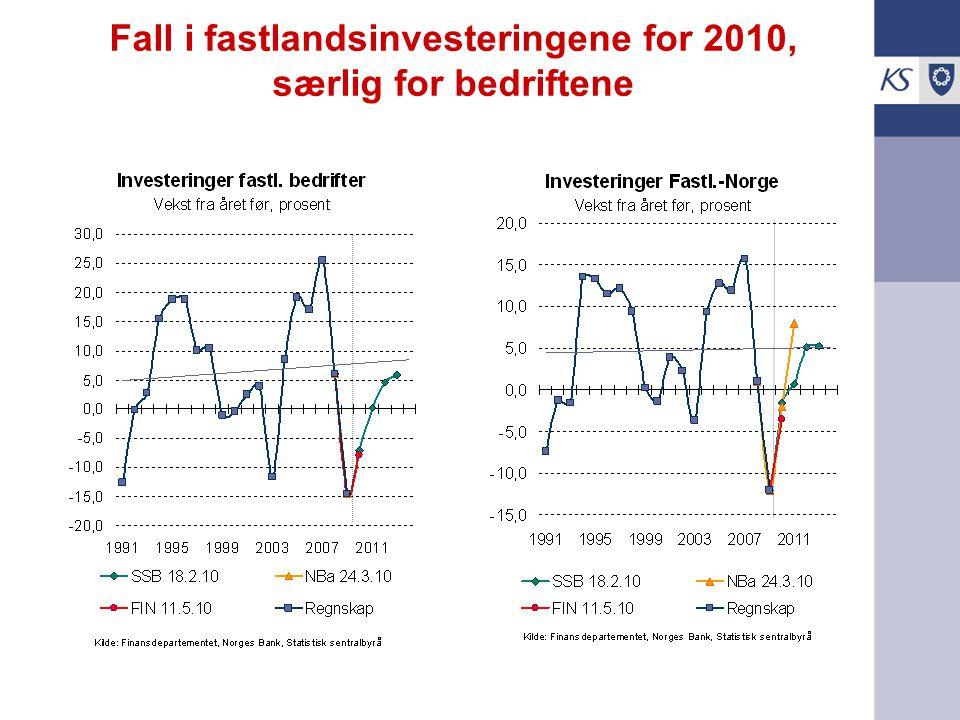 Fall i fastlandsinvesteringene for 2010, særlig for bedriftene