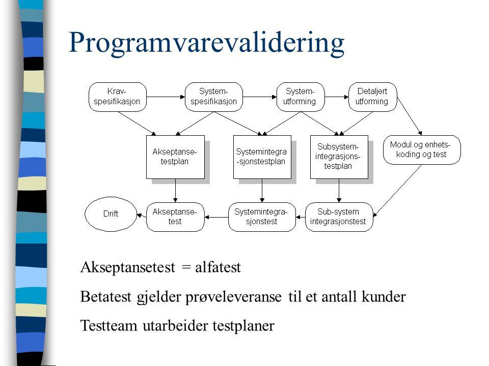 Programvarevalidering Akseptansetest = alfatest Betatest gjelder prøveleveranse til et antall kunder Testteam utarbeider testplaner