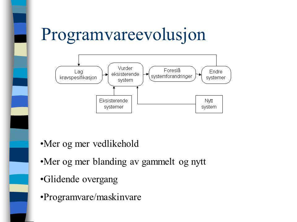 Programvareevolusjon Mer og mer vedlikehold Mer og mer blanding av gammelt og nytt Glidende overgang Programvare/maskinvare