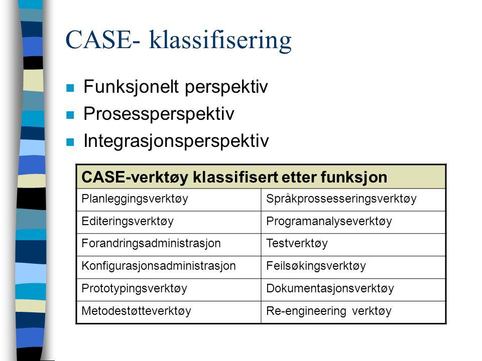 CASE- klassifisering n Funksjonelt perspektiv n Prosessperspektiv n Integrasjonsperspektiv CASE-verktøy klassifisert etter funksjon PlanleggingsverktøySpråkprossesseringsverktøy EditeringsverktøyProgramanalyseverktøy ForandringsadministrasjonTestverktøy KonfigurasjonsadministrasjonFeilsøkingsverktøy PrototypingsverktøyDokumentasjonsverktøy MetodestøtteverktøyRe-engineering verktøy