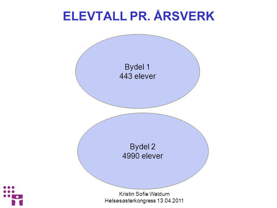 ELEVTALL PR. ÅRSVERK Bydel 1 443 elever Bydel 2 4990 elever