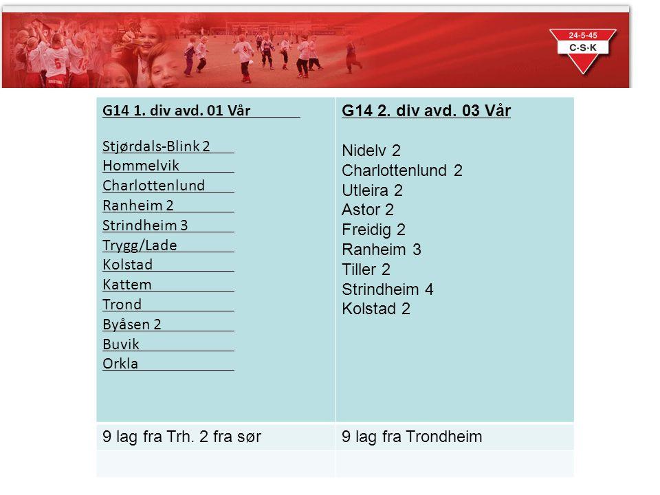 Sesongen 2014 G14 1. div avd. 01 Vår Stjørdals-Blink 2 Hommelvik Charlottenlund Ranheim 2 Strindheim 3 Trygg/Lade Kolstad Kattem Trond Byåsen 2 Buvik