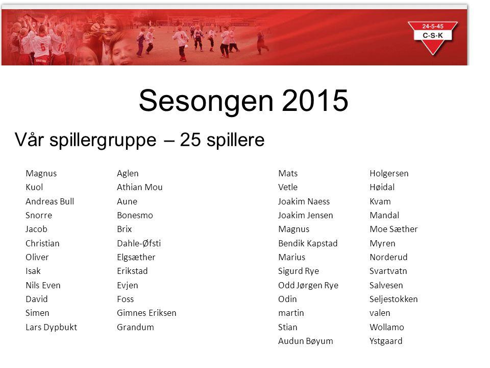 Sesongen 2015 Vår spillergruppe – 25 spillere MagnusAglenMatsHolgersen KuolAthian MouVetleHøidal Andreas BullAuneJoakim NaessKvam SnorreBonesmoJoakim