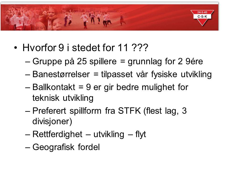 Sesongen 2014 Hvorfor 9 i stedet for 11 ??? –Gruppe på 25 spillere = grunnlag for 2 9ére –Banestørrelser = tilpasset vår fysiske utvikling –Ballkontak