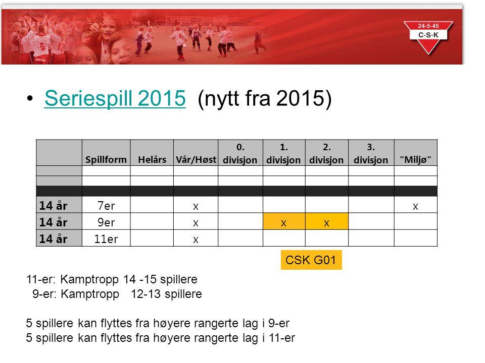 Sesongen 2014 Seriespill 2015 (nytt fra 2015)Seriespill 2015 SpillformHelårsVår/Høst 0. divisjon 1. divisjon 2. divisjon 3. divisjon