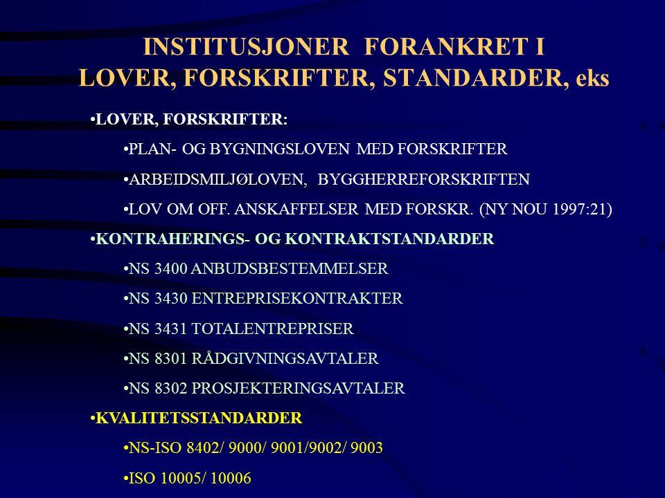 INSTITUSJONER FORANKRET I LOVER, FORSKRIFTER, STANDARDER, eks LOVER, FORSKRIFTER: PLAN- OG BYGNINGSLOVEN MED FORSKRIFTER ARBEIDSMILJØLOVEN, BYGGHERREFORSKRIFTEN LOV OM OFF.