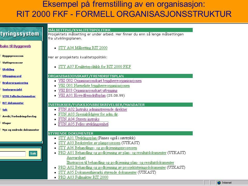Eksempel på fremstilling av en organisasjon: RIT 2000 FKF - FORMELL ORGANISASJONSSTRUKTUR