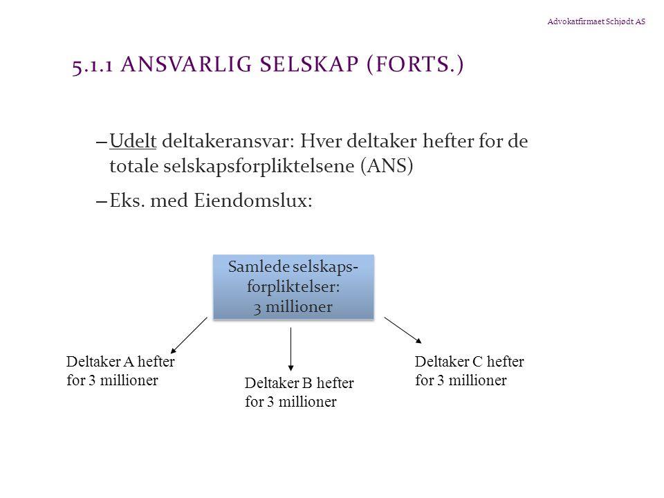 Advokatfirmaet Schjødt AS 5.1.1 ANSVARLIG SELSKAP (FORTS.) – Udelt deltakeransvar: Hver deltaker hefter for de totale selskapsforpliktelsene (ANS) – Eks.