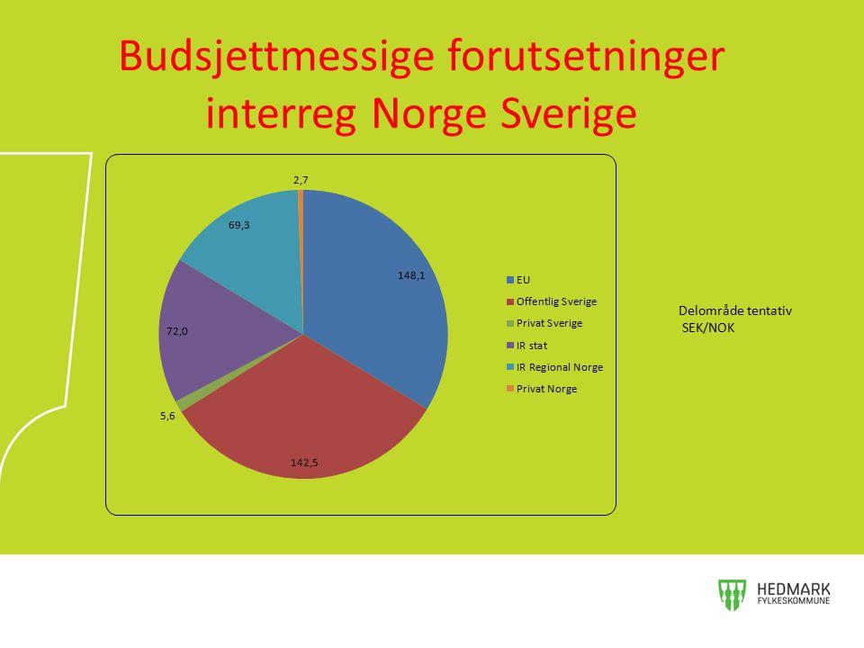 Budsjettmessige forutsetninger interreg Norge Sverige Delområde tentativ SEK/NOK