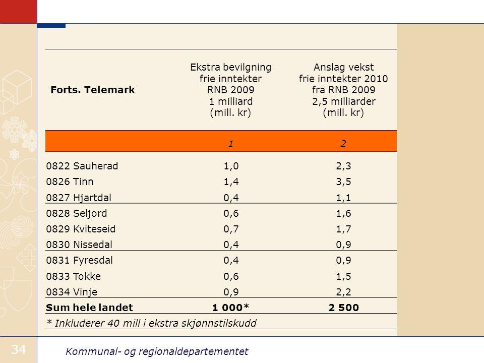 Kommunal- og regionaldepartementet 34 Forts.