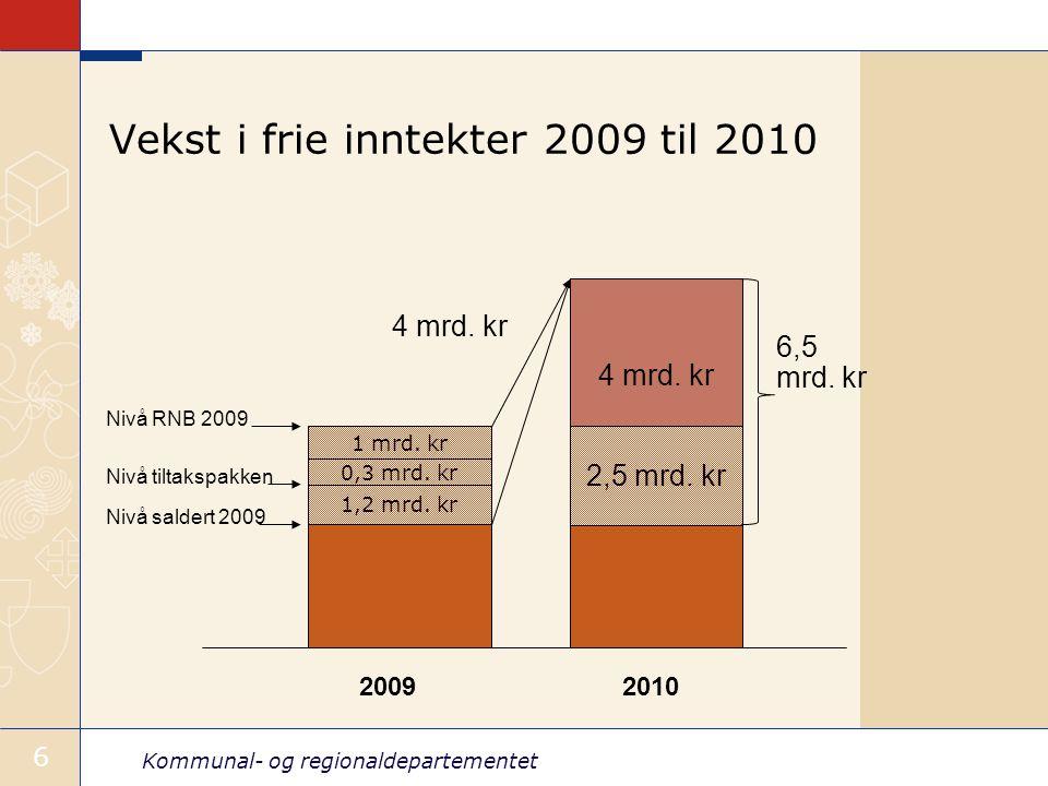 Kommunal- og regionaldepartementet 6 1,2 mrd. kr 0,3 mrd.