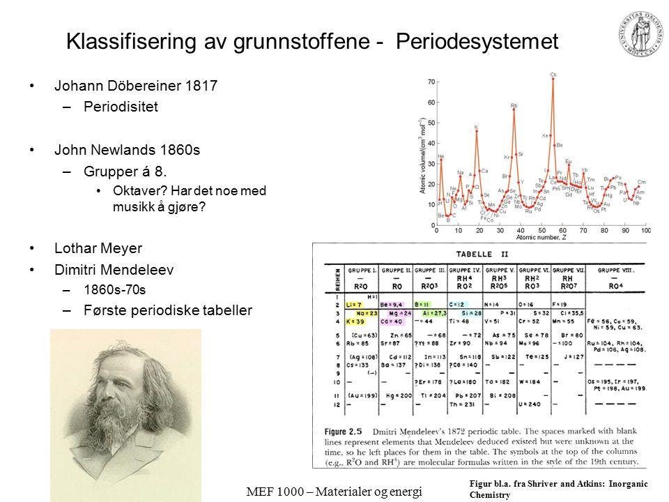 MEF 1000 – Materialer og energi Grunnstoffenes forekomst i jordskorpen Logaritmiske og lineære plott Figurer fra http://www.webelements.comhttp://www.