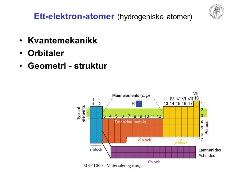 """MEF 1000 – Materialer og energi Det moderne periodesystemet Henry Moseley 1910s –Antall protoner Mange utgaver: –Rektangulært Kort """"Normal"""" Lang –Spir"""