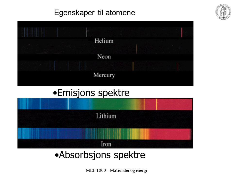 MEF 1000 – Materialer og energi Egenskaper til atomene Emisjons spektre Flamme test a) Li b) Na c) K d) Rb