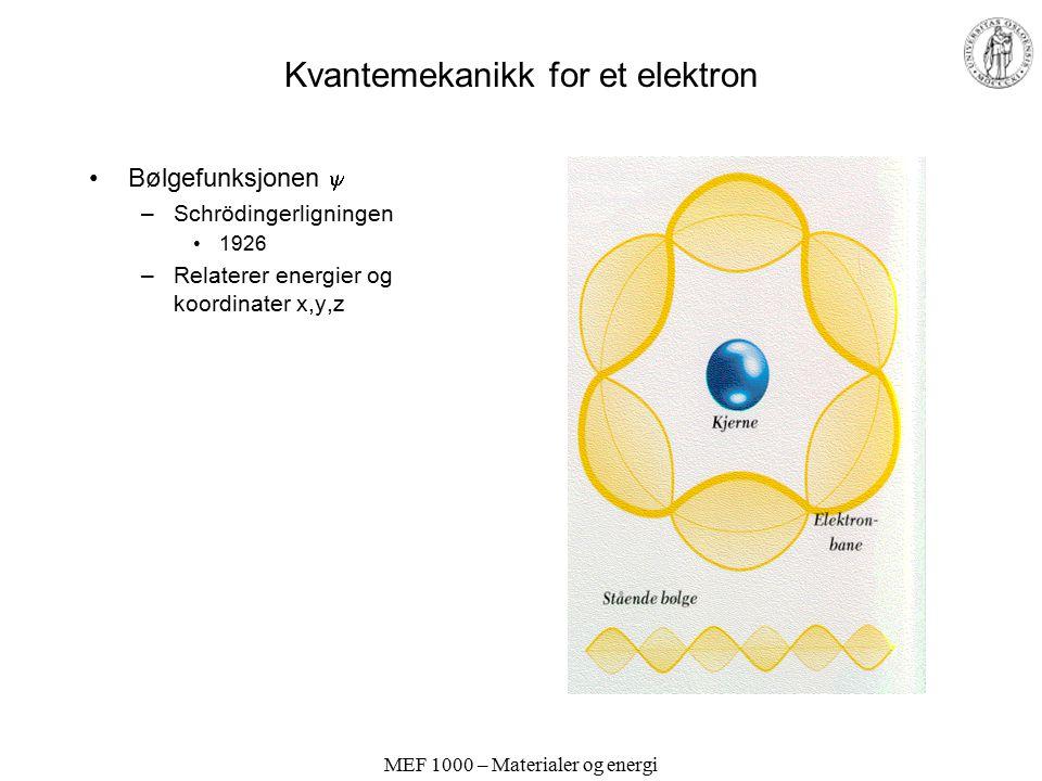 "MEF 1000 – Materialer og energi Kvantifisering Fri partikkel kan ha ""alle"" energier. Bundet partikkel har kvantifiserte, diskrete energier Hydrogenisk"