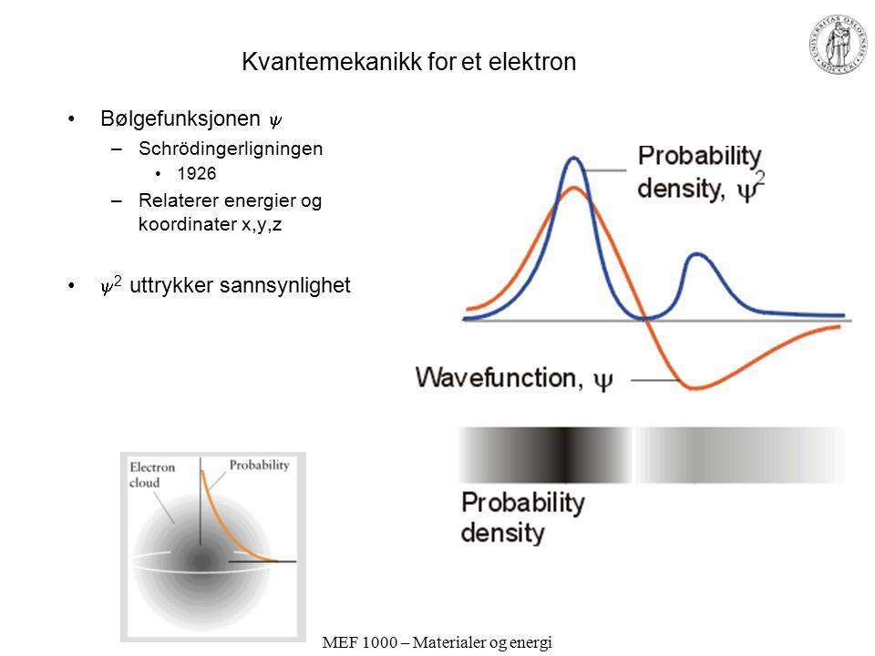 MEF 1000 – Materialer og energi Kvantemekanikk for et elektron Bølgefunksjonen  –Schrödingerligningen 1926 –Relaterer energier og koordinater x,y,z