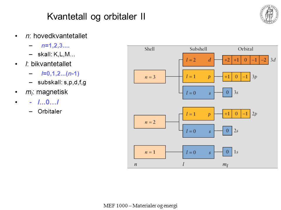 MEF 1000 – Materialer og energi Kvantetall og orbitaler Bølgefunksjonen spesifisert ved kvantetall: n: hovedkvantetallet –avstand; n = 1,2,3.... –skal