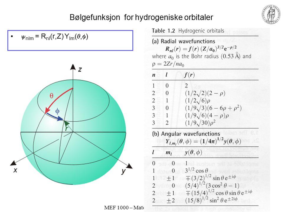 MEF 1000 – Materialer og energi Spinn M s spinnkvantetallet +1/2 spinn opp -1/2 spinn ned En del detaljer midt på side 13 ikke viktige.