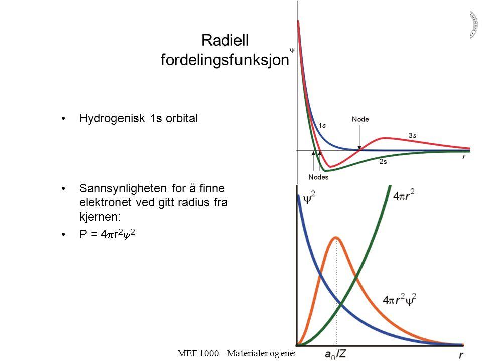 MEF 1000 – Materialer og energi Radielle bølgefunksjoner  nlm = R nl (r,Z) Y lm ( ,  )