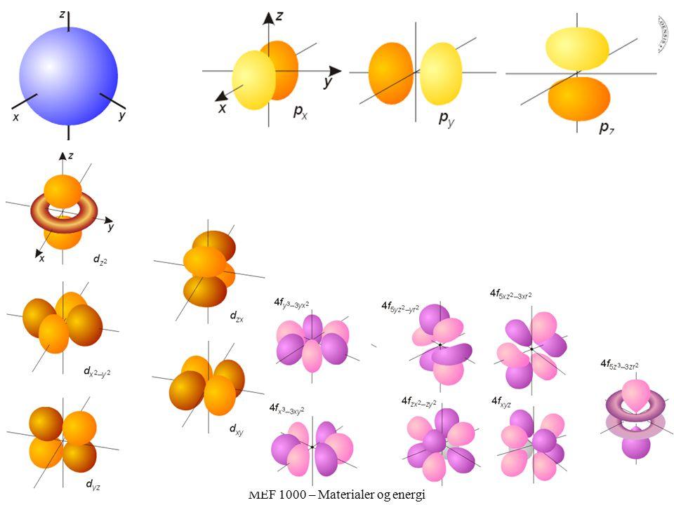 MEF 1000 – Materialer og energi 2p er gjennomsnittlig nærmere kjernen 2s har større sannsynlighet for å være svært nær kjernen