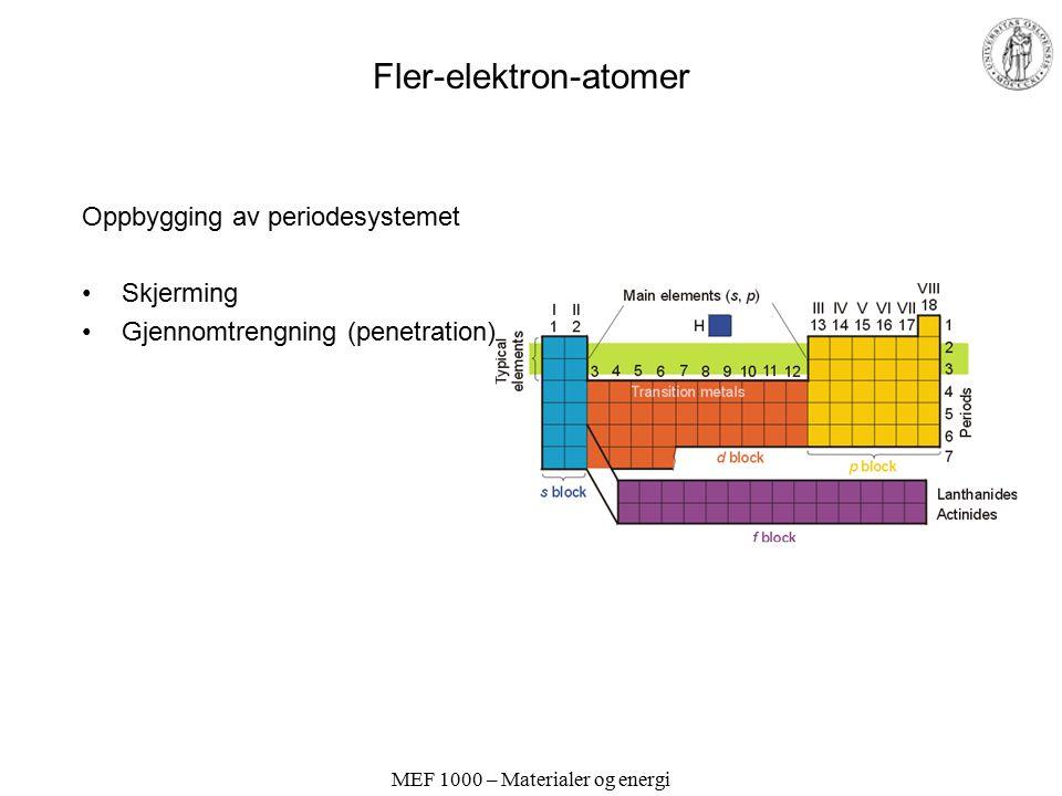 Før vi går videre…. Kvantemekanisk grunnlag –Kvantiserte energier, n –Bølgefunksjoner, orbitaler; n,l,m l, m s, s Sannsynlighetsfunksjoner –Utseende p