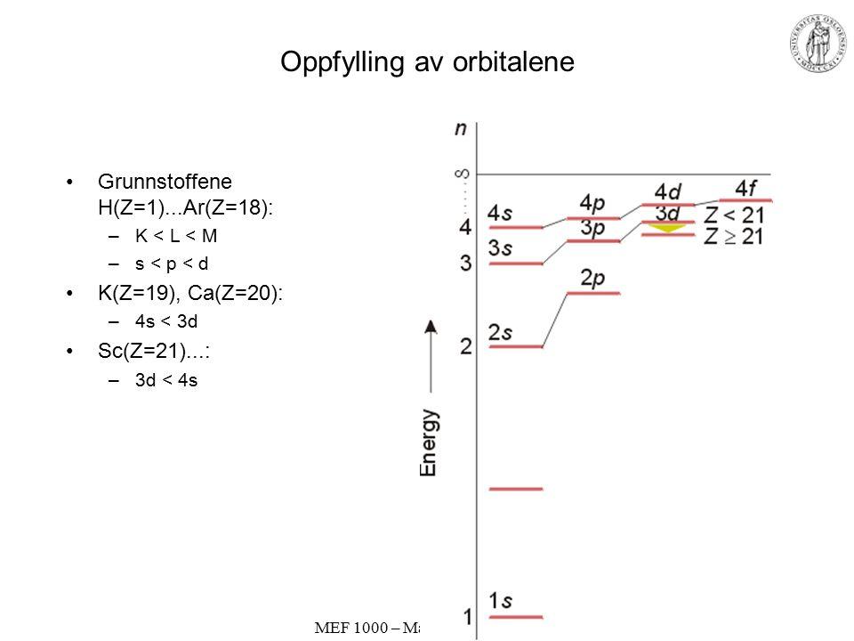 MEF 1000 – Materialer og energi Fylling av orbitaler