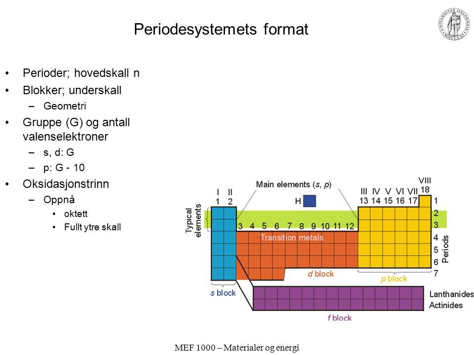 MEF 1000 – Materialer og energi Oppbygging av periodesystemet Hunds regel: Parallelle spinn fylles først. Periode 1 og 2: H(1s 1 ) He(1s 2) Li(1s 2 2s