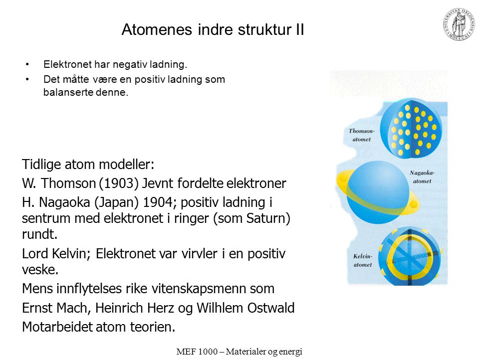 MEF 1000 – Materialer og energi Atomenes indre struktur Hva bestod atomene av.