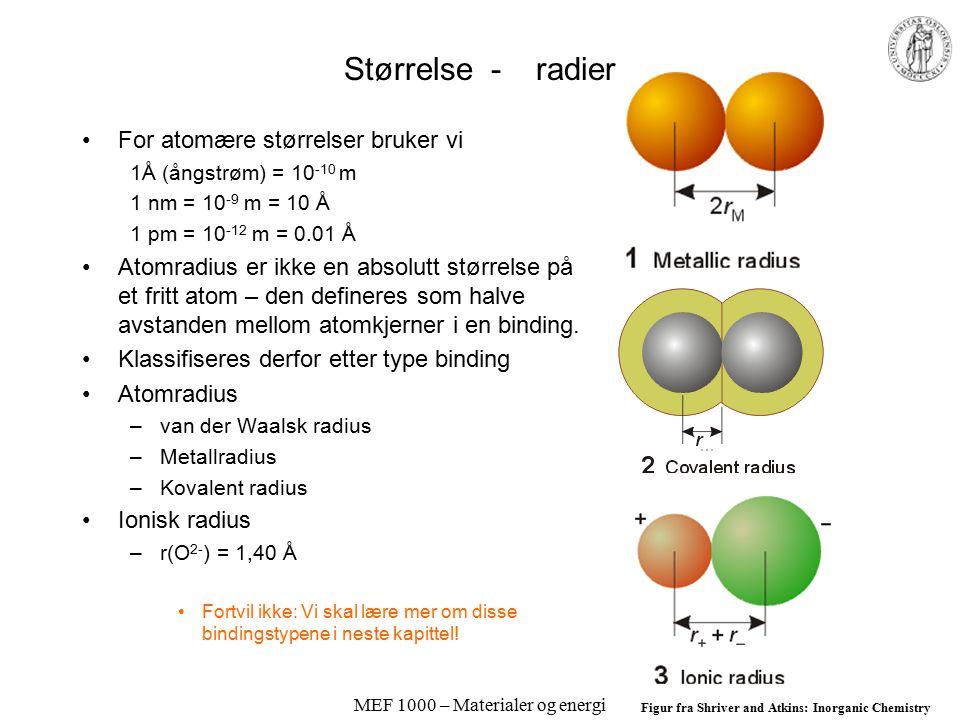 MEF 1000 – Materialer og energi Atomenes egenskaper Noe få viktige egenskaper: –Størrelse –Energi for å fjerne elektroner –Energi ved å legge til elektroner –Elektronegativitet –Polariserbarhet Sammen med oksidasjonstall (relatert til antall valenselektroner), bestemmer disse grunnstoffenes egenskaper og kjemi.