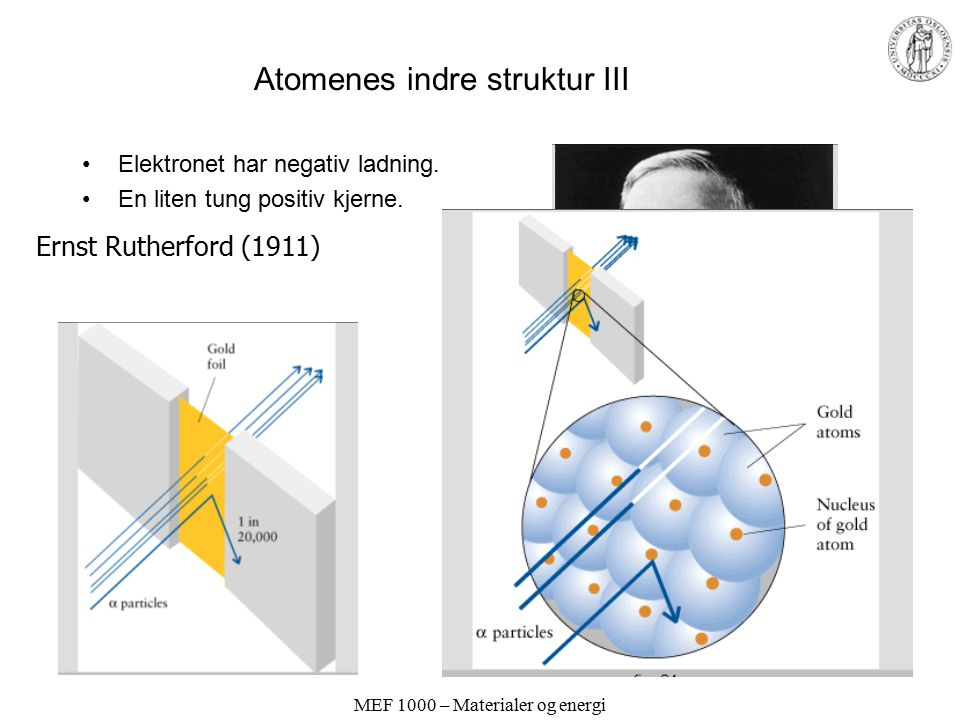 MEF 1000 – Materialer og energi Atomenes indre struktur II Elektronet har negativ ladning. Det måtte være en positiv ladning som balanserte denne. Tid