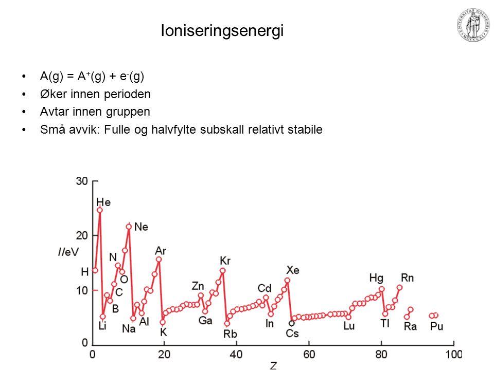 MEF 1000 – Materialer og energi Elektronaffinitet,  H a A(g) + e - (g) = A - (g) Gunstig for ett elektron for de fleste grunnstoffer –(men ofte negat
