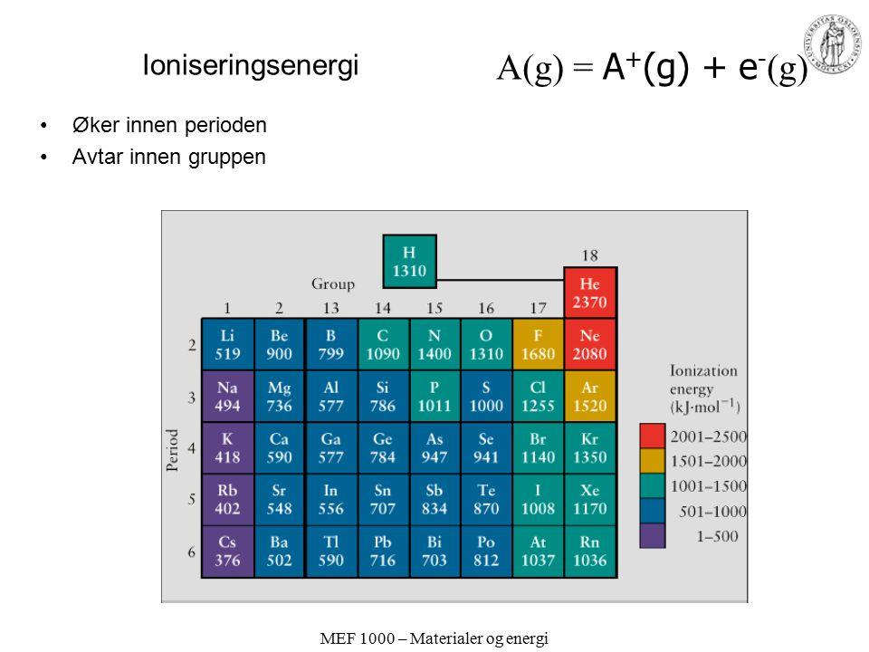 MEF 1000 – Materialer og energi Elektronaffinitet