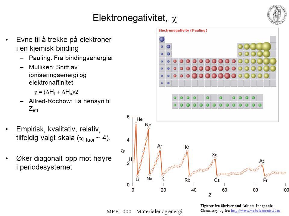 MEF 1000 – Materialer og energi Ioniseringsenergi Øker jo flere elektroner vi fjerner –Ellers lite systematikk Hovedgruppe- grunnstoffer: Høye oks.-trinn øverst Innskudds-metallene: Høye oks.-trinn nederst