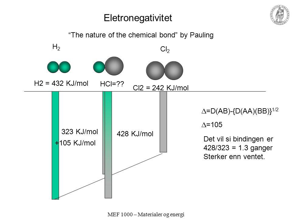 MEF 1000 – Materialer og energi Kjemisk binding Ionisk Metallisk Kovalent