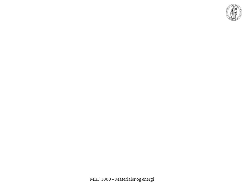 MEF 1000 – Materialer og energi Oppsummering – Kap.