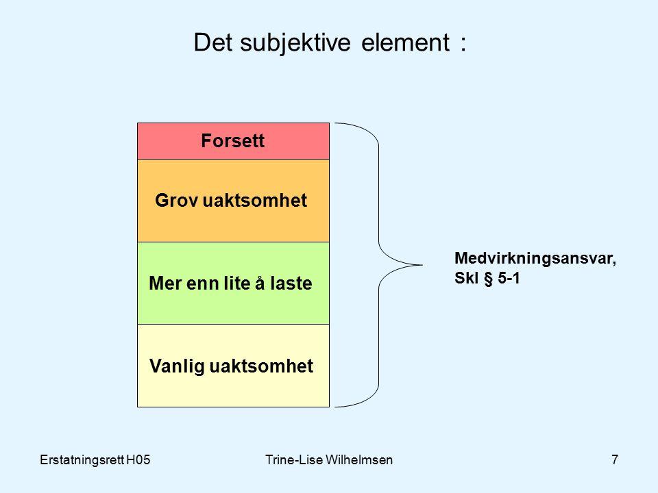 Erstatningsrett H05Trine-Lise Wilhelmsen7 Det subjektive element : Grov uaktsomhet Mer enn lite å laste Vanlig uaktsomhet Forsett Medvirkningsansvar, Skl § 5-1