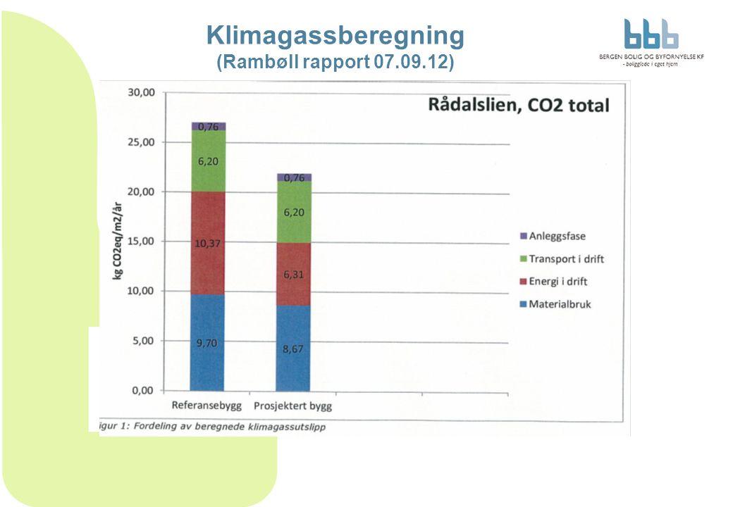 Klimagassberegning (Rambøll rapport 07.09.12)