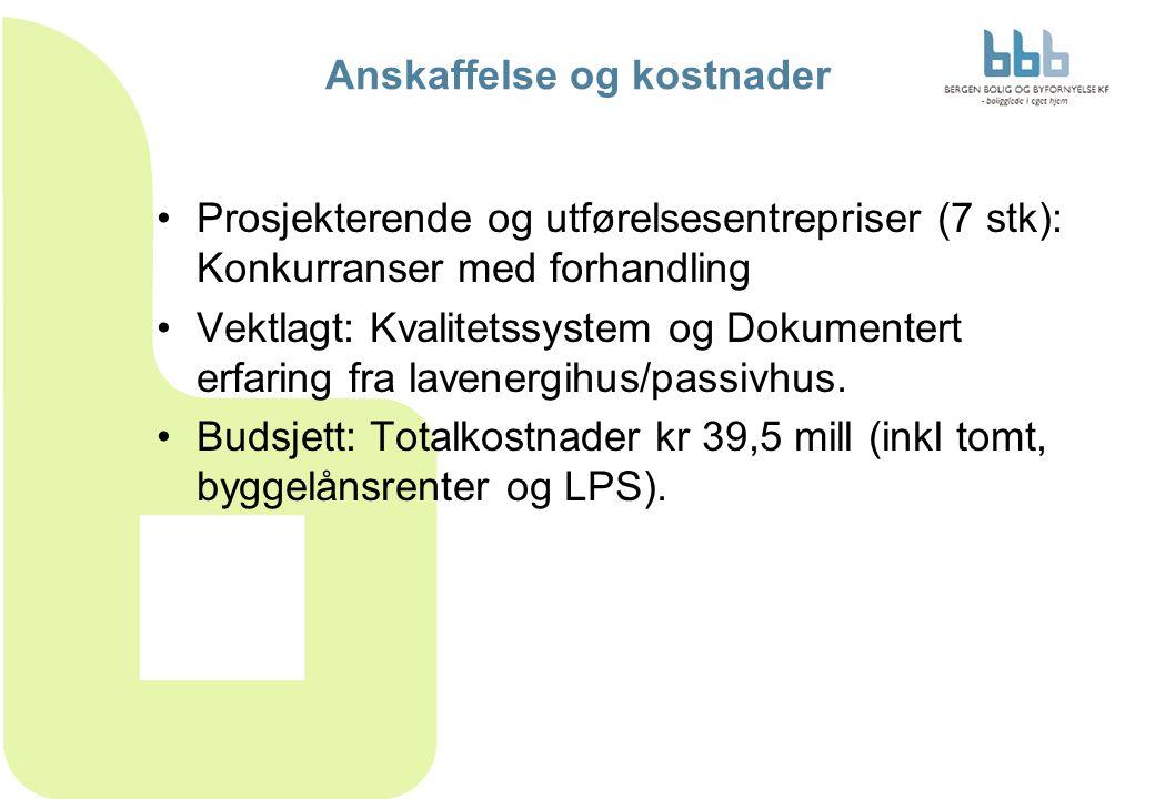 Anskaffelse og kostnader Prosjekterende og utførelsesentrepriser (7 stk): Konkurranser med forhandling Vektlagt: Kvalitetssystem og Dokumentert erfaring fra lavenergihus/passivhus.