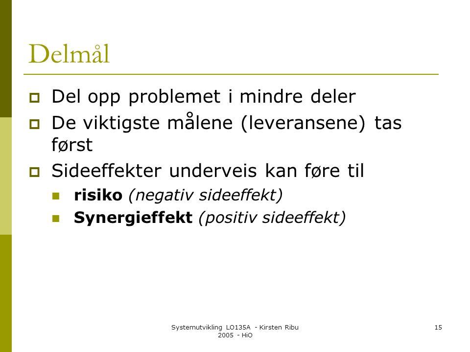 Systemutvikling LO135A - Kirsten Ribu 2005 - HiO 15 Delmål  Del opp problemet i mindre deler  De viktigste målene (leveransene) tas først  Sideeffekter underveis kan føre til risiko (negativ sideeffekt) Synergieffekt (positiv sideeffekt)