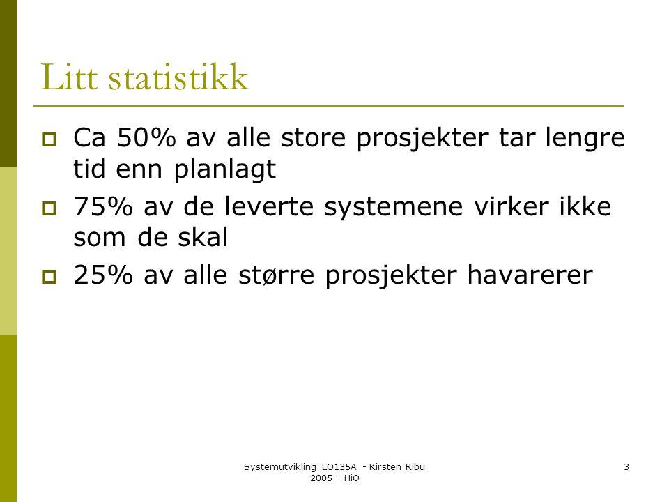 Systemutvikling LO135A - Kirsten Ribu 2005 - HiO 3 Litt statistikk  Ca 50% av alle store prosjekter tar lengre tid enn planlagt  75% av de leverte systemene virker ikke som de skal  25% av alle større prosjekter havarerer