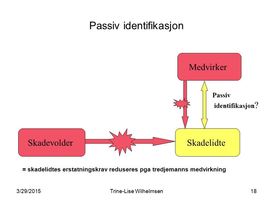 3/29/2015Trine-Lise Wilhelmsen18 Passiv identifikasjon Skadevolder Skadelidte Medvirker Passiv identifikasjon ? = skadelidtes erstatningskrav redusere