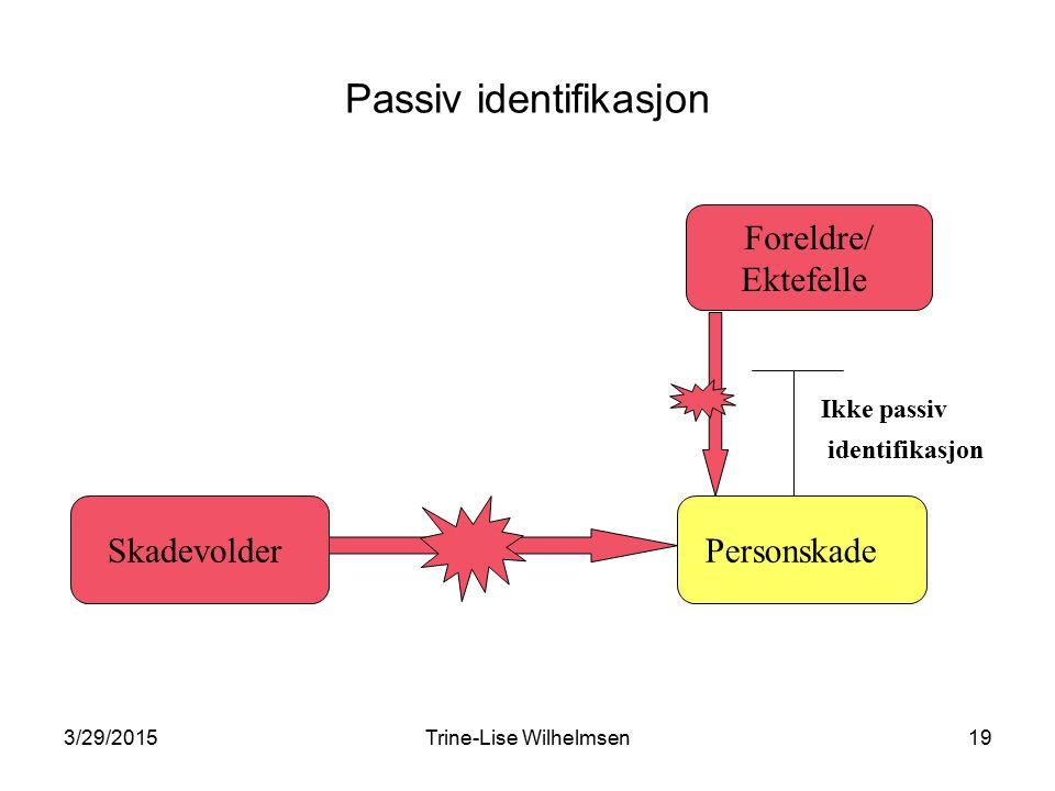 3/29/2015Trine-Lise Wilhelmsen19 Passiv identifikasjon Skadevolder Personskade Foreldre/ Ektefelle Ikke passiv identifikasjon