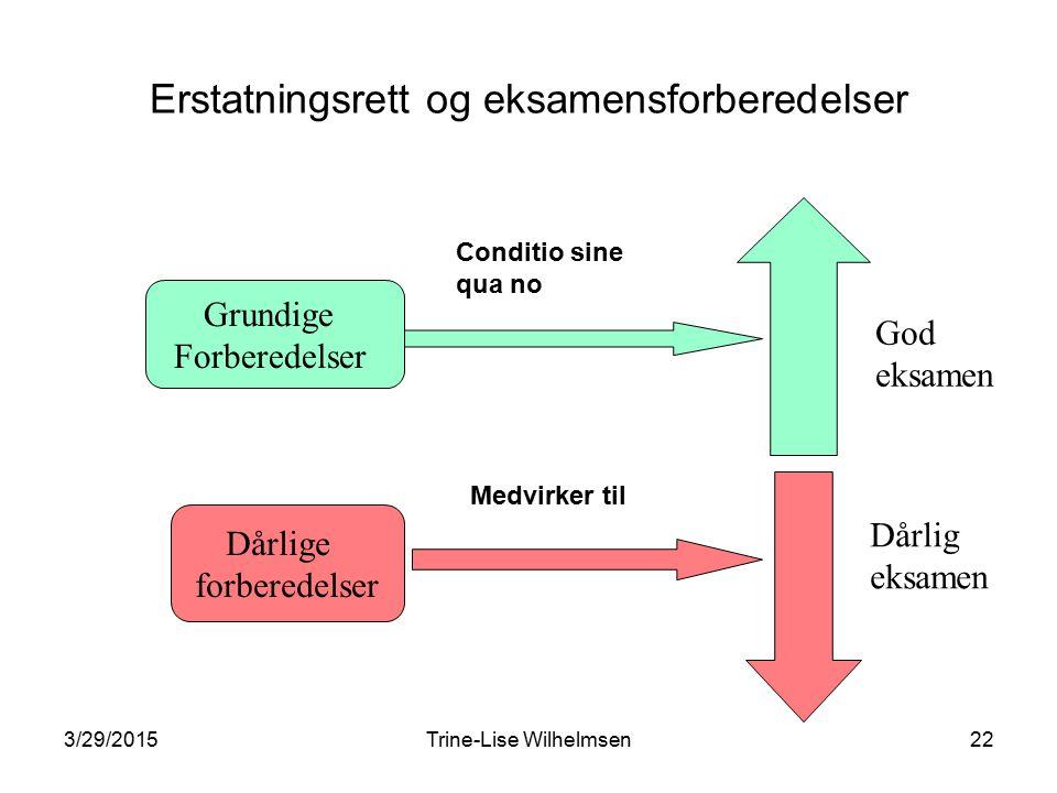 3/29/2015Trine-Lise Wilhelmsen22 Erstatningsrett og eksamensforberedelser Grundige Forberedelser God eksamen Medvirker til Conditio sine qua no Dårlig