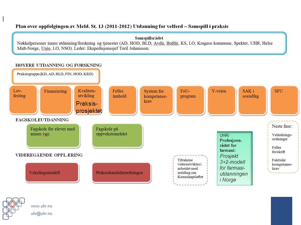 www.uhr.no uhr@uhr.no 2 Utarbeide forslag til kriterier og indikatorer for hva som kjennetegner kvalitet og relevans i praksisstudiene Prosjektgruppas forståelse –UHR (2010), NOKUT og NIFU (2013) (2014) har beskrevet mange kjennetegn for god praksis –Indikatorene skal være på forskriftsnivå, og kunne brytes ned/operasjonaliseres til hver enkelt utdanning –NB: Indikatorforslagene skal diskuteres, men ikke valideres –Risiko: kun fokus på det som kan telles, eller fokus som ikke gir mening der kvaliteten erfares